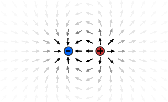 negatives elektrisches teilchen